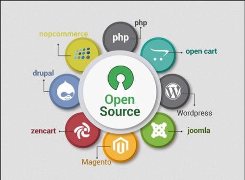 open source adalah
